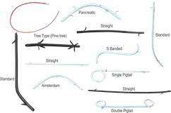 Single Action Stent Introducer Set